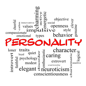 Personality Word Cloud Concept In Red Caps